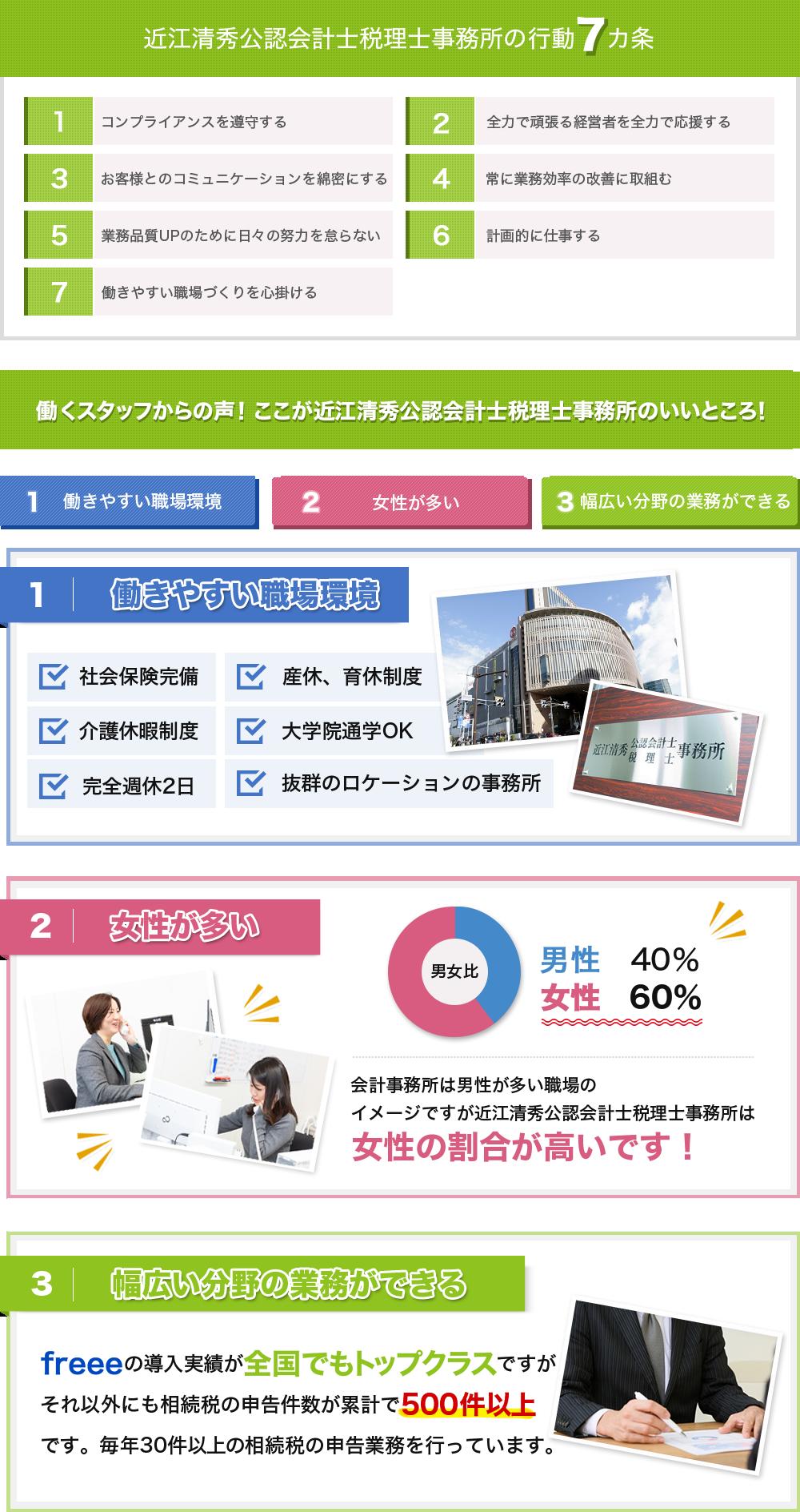 近江清秀公認会計士税理士事務所の行動7カ条